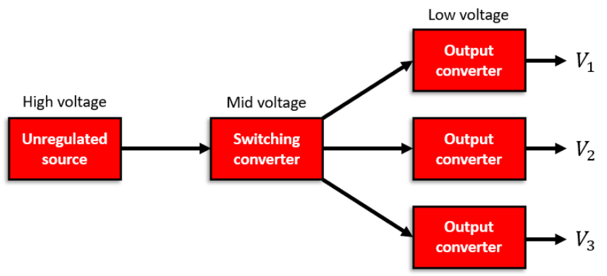 DC-DC转换设计:功率转换中的开关稳压器与线性稳压器
