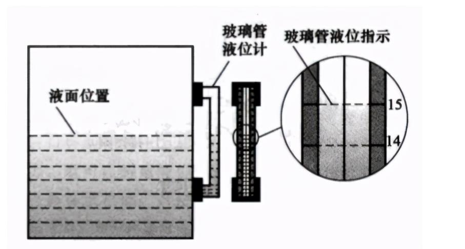 直读式物位传感器的测量原理