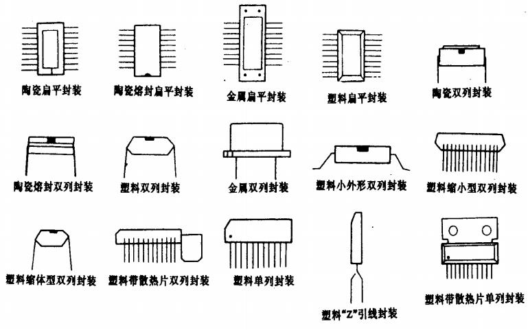 PCB封装的详细资料手册说明