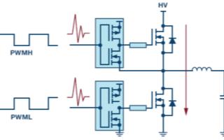 ADI技术文章:为什么我的处理器漏电?