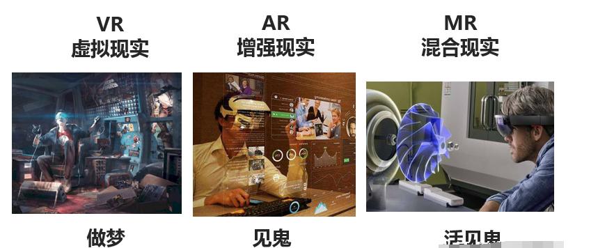 AR行业发展趋势/产业链结构/产品组成/应用方向