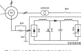 斬波串級調速系統的工作原理及基于封裝技術實現建立...