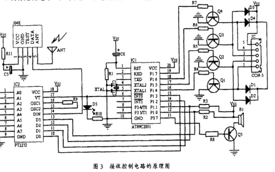如何设计无线电遥控多路开关系统的方法论文免费下载