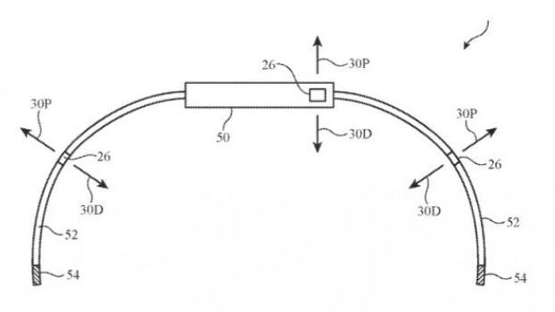 苹果正研究在Apple Watch或增加多个摄像...