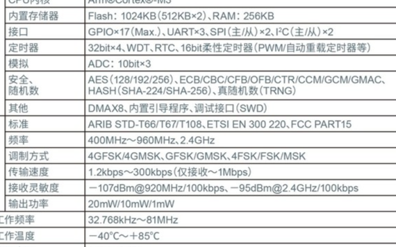 """高性能多频段无线通信LSI""""ML7436N"""":可广泛应用于智能工厂等领域"""