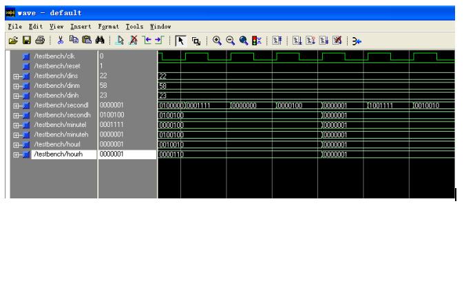 电梯控制器的VHDL程序与仿真资料合集