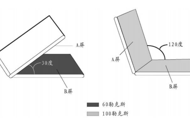 """华为公开""""一种折叠屏照明方法和装置""""专利"""