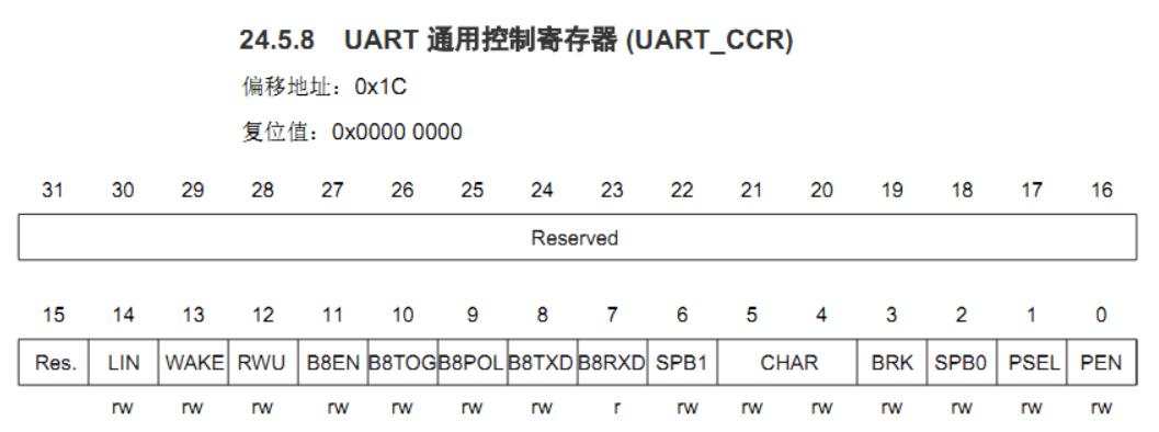 MM32F013x——UART 9bit 通信