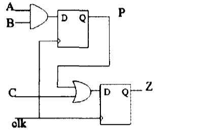 FPGA设计的基本原则和技巧与时序电路设计详细说明
