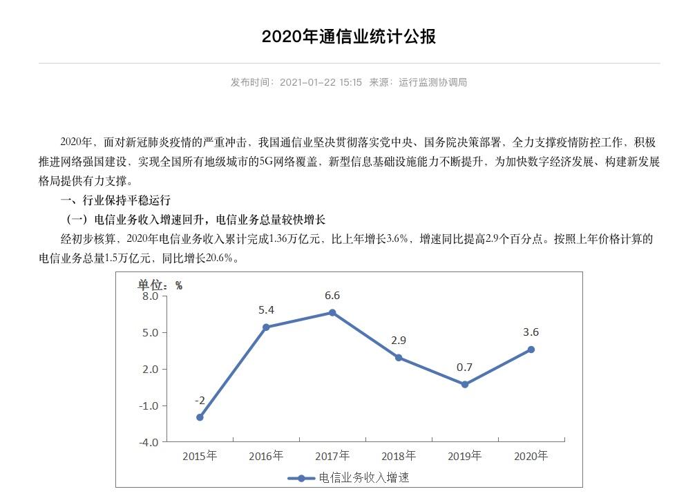 工信部发布2020年通信业统计公报