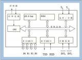 51單片機和STM32單片機的結構