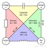 电阻种类图片大全 电阻的作用和工作原理 (电阻工艺与结构 电阻公式色环集合)