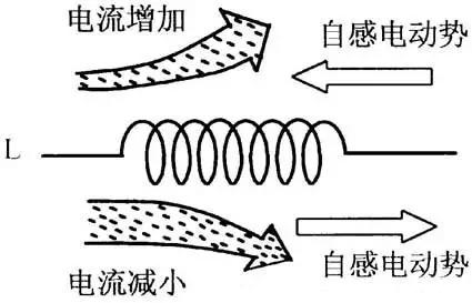 详解电感:电路中重要的信号、能量处理元件!