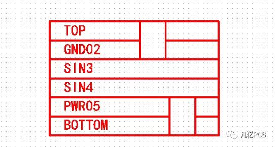 PCB设计当中过孔的设计规范