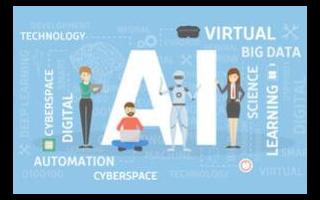 AI驱动型社会创新的元年