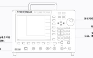 R8100便携式无线电综测仪的产品特点及适用范围