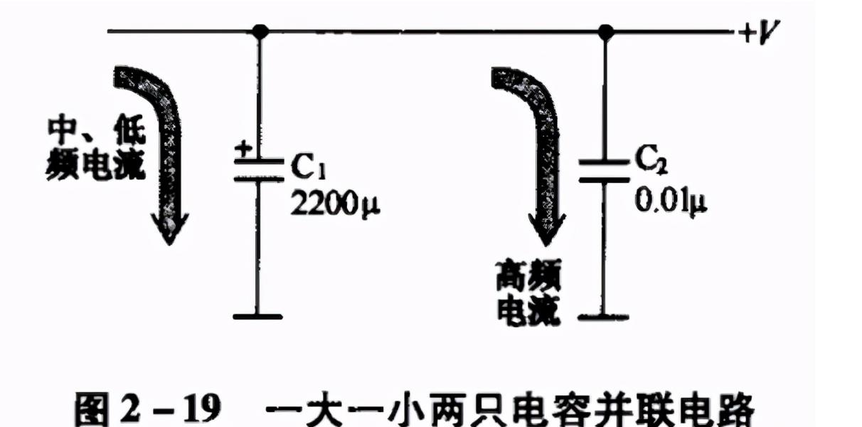 一大一小两只电容并联电路分析