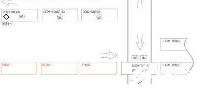 基于西门子MOBY-i识别系统实现二厂涂装车间设备系统的设计
