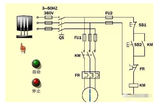 电气自动化控制的专业术语合集讲解