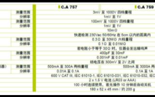 C.A 757数字式电压探棒的产品特点及适用范围