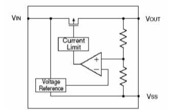 LY71xx高输入电压LDO线性稳压器的数据手册免费下载