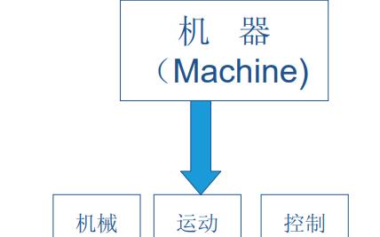机器视觉系统的构成详细讲解