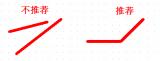 PCB设计走线的常规规范要求有哪些?