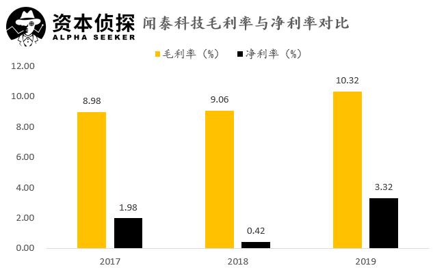 新时代的中国半导体厂商能赢吗