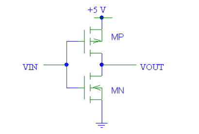 浅谈CMOS反相器中的噪声容限