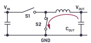 为什么要使用四象限稳压器?