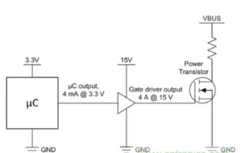 什么是栅极驱动器?栅极驱动器分类与优点分析
