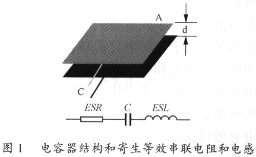 """开关电源的PCB布线设计技巧——""""降低EMI"""""""