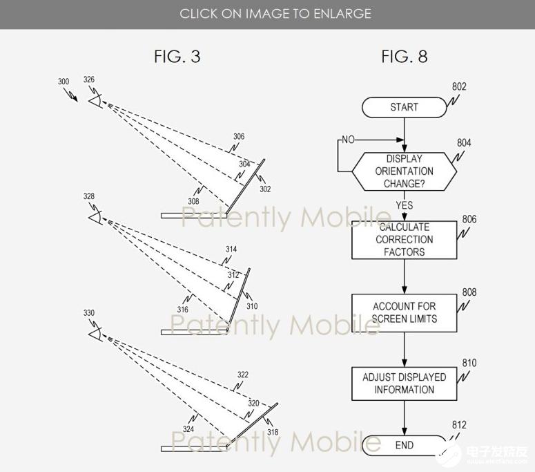 微软正研究让笔记本电脑显示屏自动调整视觉