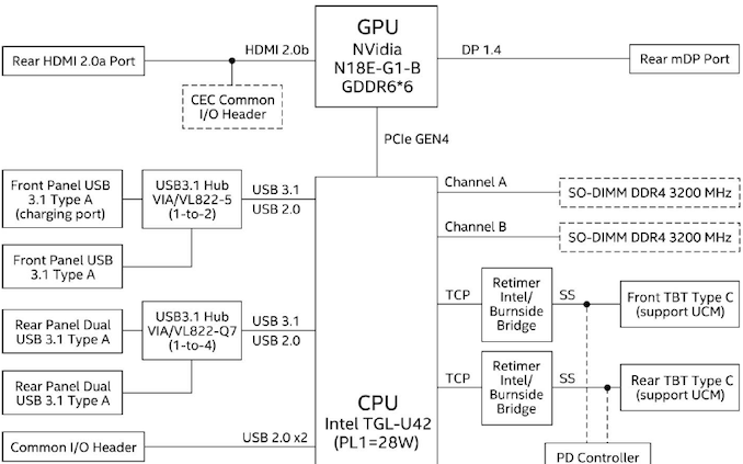 英特尔正式发布多款NUC迷你电脑