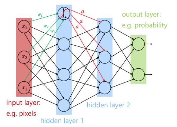 選擇合適的工具——輕松玩轉AI