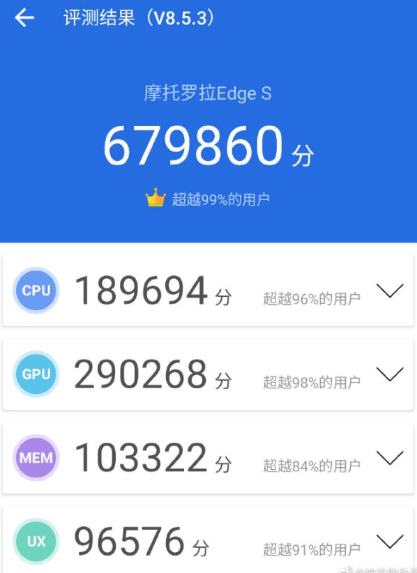 高通骁龙870跑分成绩曝光