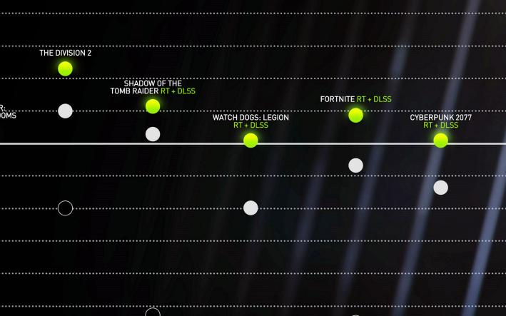 消息称NVIDIA欲复活RTX 2060 Super产品线