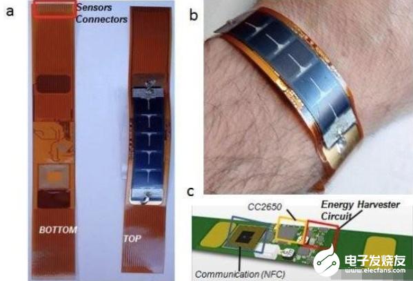 多个RFID技术应用的方案思路