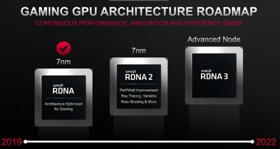 AMD下代旗舰核心Navi 31显卡规格曝光