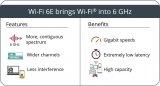 Wi-Fi6将推助新一波高速IoT应用浪潮