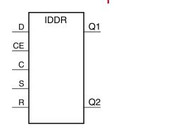 Vivado IDDR与ODDR原语的使用
