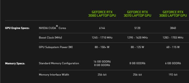 NVIDIA RTX30显卡不再显示Max-Q