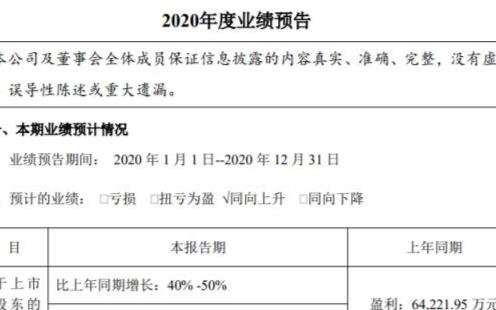 苹果核心供应商大族激光发布2020年业绩预告
