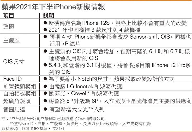 Digitimes总结下一代iPhone设计爆料内容