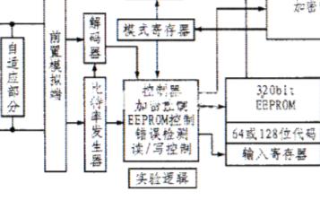 e5561加密射频识别器的内部结构、工作原理及电路设计