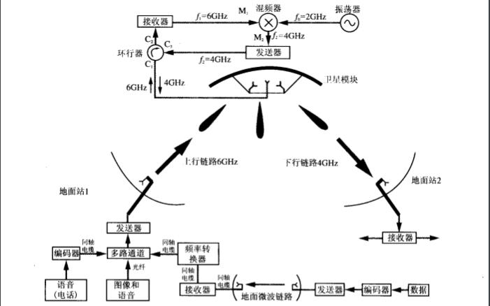 应用电磁学基础第4版PDF电子书免费下载