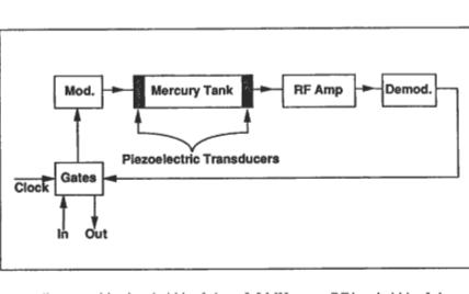 Analog Circuit Design模拟电路设计的PDF电子书免费下载
