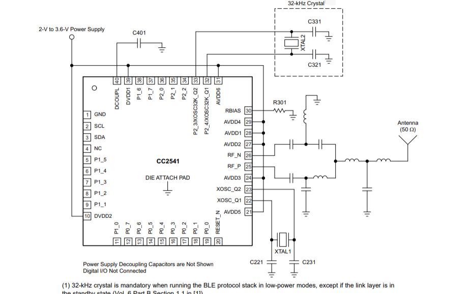 CC2541蓝牙和WiFi与ZigBee芯片的数据手册免费下载