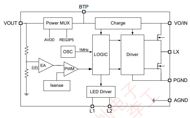 SM5401锂电池电源管理芯片的数据手册免费下载