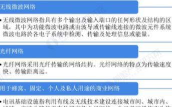 电讯行业发展增加接驳产品需求,中国基站数大幅上升